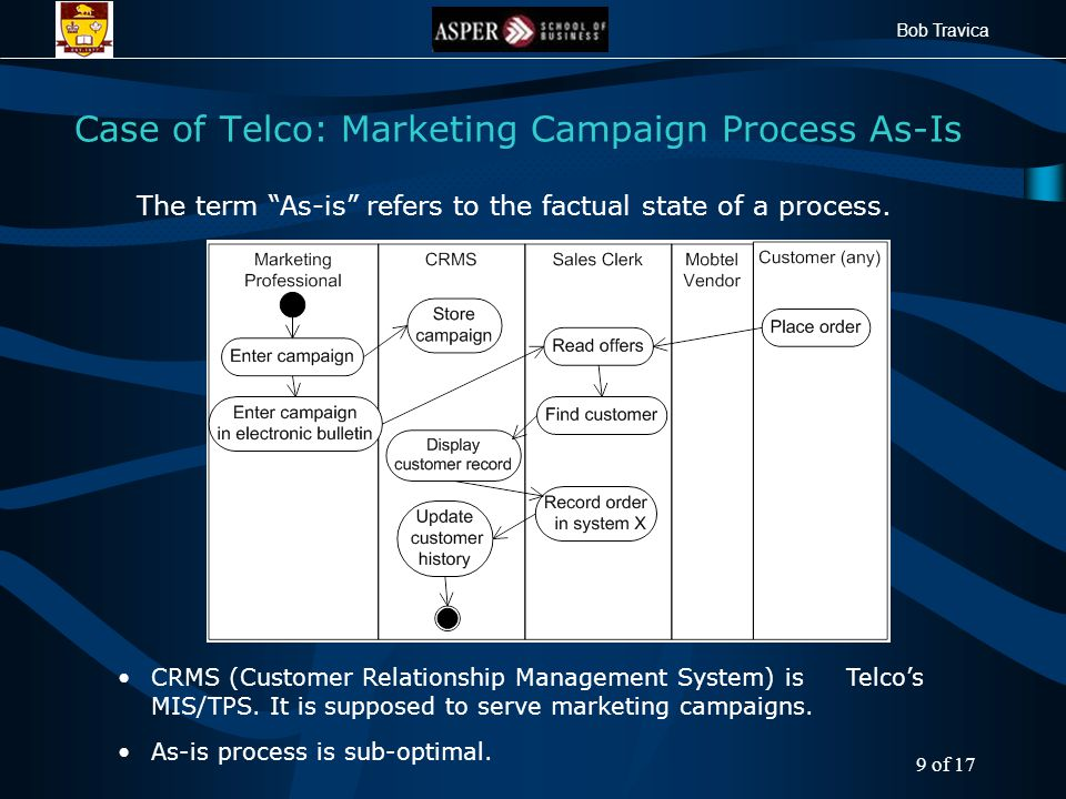 Bob Travica Case of Telco: Marketing Campaign Process As-Is The term As-is refers to the factual state of a process.