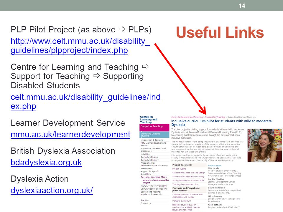 Useful Links PLP Pilot Project (as above  PLPs) http://www.celt.mmu.ac.uk/disability_ guidelines/plpproject/index.php Centre for Learning and Teaching  Support for Teaching  Supporting Disabled Students celt.mmu.ac.uk/disability_guidelines/ind ex.php Learner Development Service mmu.ac.uk/learnerdevelopment British Dyslexia Association bdadyslexia.org.uk Dyslexia Action dyslexiaaction.org.uk/ 14