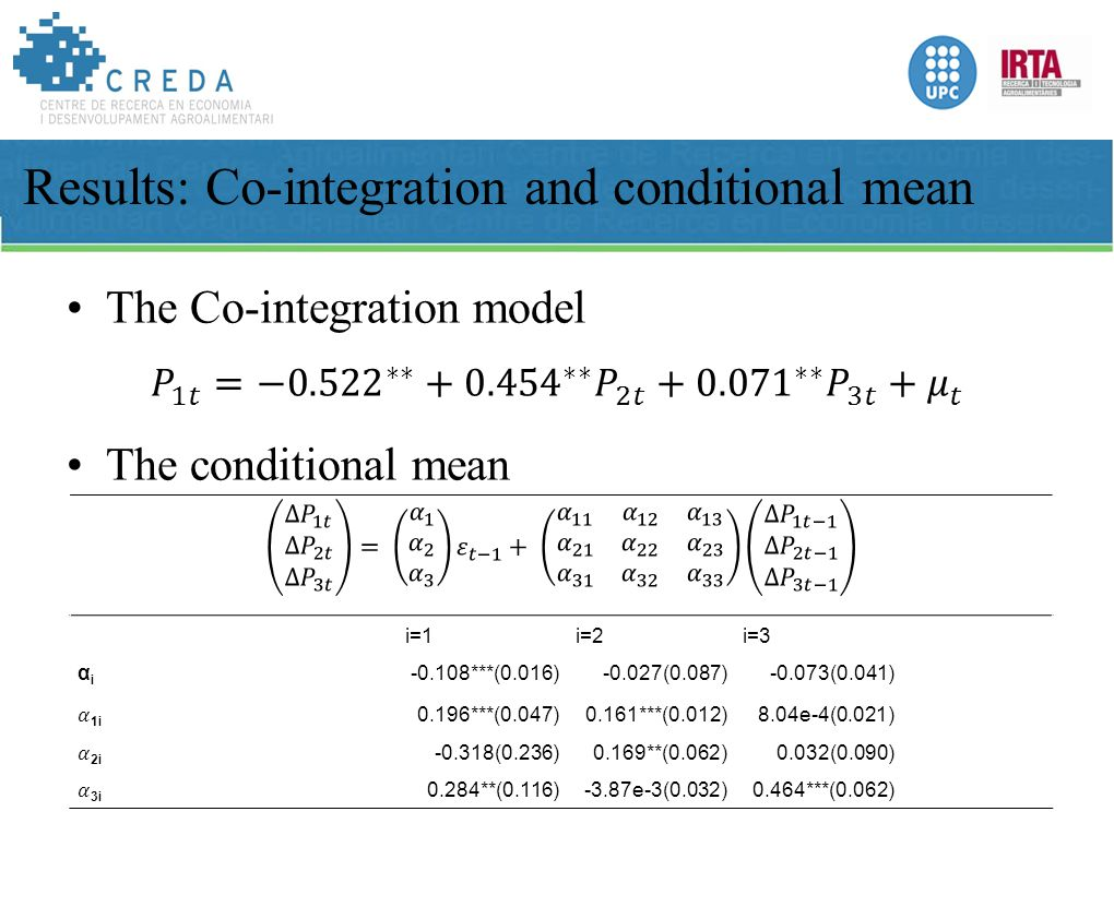 Results: Co-integration and conditional mean αi αi i=1i=2i=3 -0.108***(0.016)-0.027(0.087)-0.073(0.041) 0.196***(0.047)0.161***(0.012)8.04e-4(0.021) -0.318(0.236)0.169**(0.062)0.032(0.090) 0.284**(0.116)-3.87e-3(0.032)0.464***(0.062)