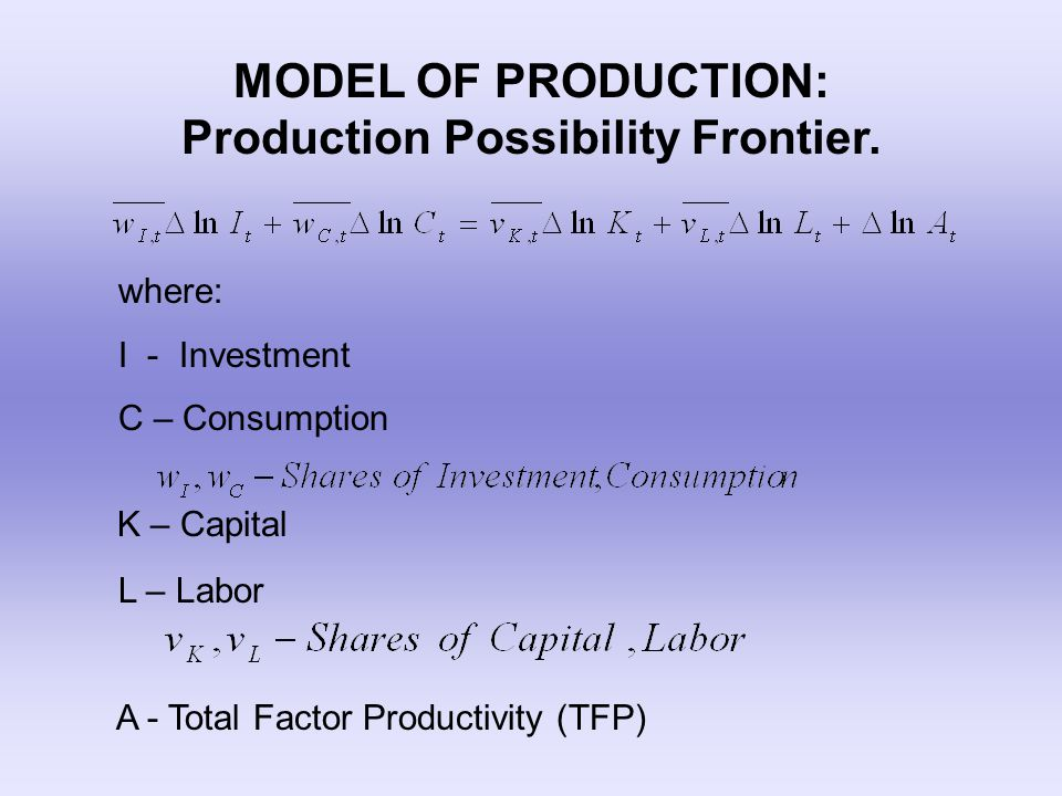 MODEL OF PRODUCTION: Production Possibility Frontier. where: I - Investment C – Consumption K – Capital L – Labor A - Total Factor Productivity (TFP)