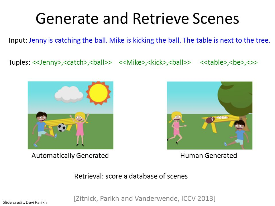 Generate and Retrieve Scenes Input: Jenny is catching the ball.
