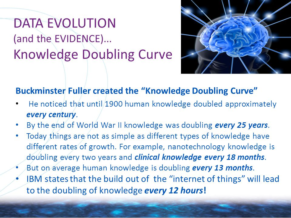 "DATA EVOLUTION (and the EVIDENCE)... Knowledge Doubling Curve Buckminster Fuller created the ""Knowledge Doubling Curve"" He noticed that until 1900 hum"
