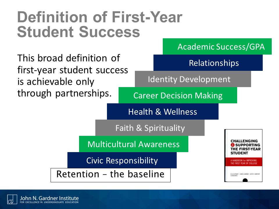 This broad definition of first-year student success is achievable only through partnerships. Academic Success/GPA Relationships Identity Development C