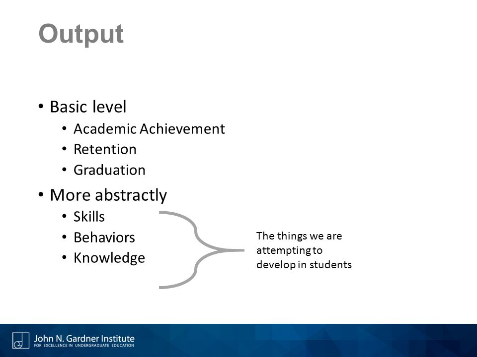 Output Basic level Academic Achievement Retention Graduation More abstractly Skills Behaviors Knowledge The things we are attempting to develop in students