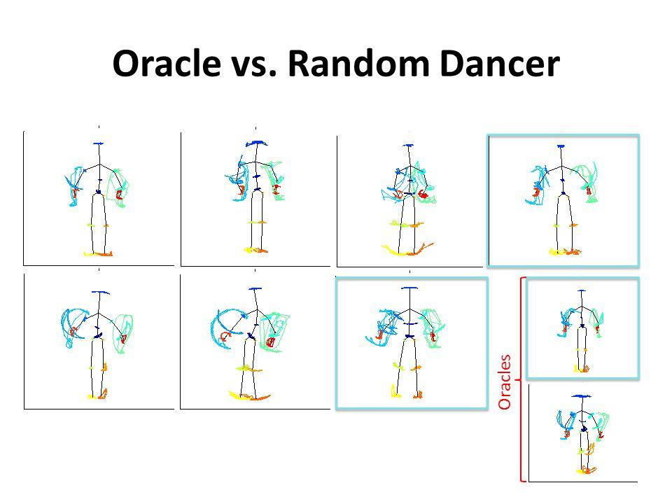 Oracles Oracle vs. Random Dancer