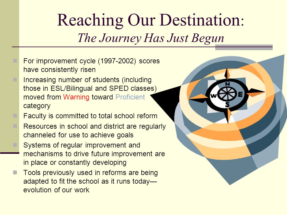 Reaching Our Destination : The Journey Has Just Begun For improvement cycle (1997-2002) scores have consistently risen Increasing number of students (including those in ESL/Bilingual and SPED classes) moved from Warning toward Proficient category Faculty is committed to total school reform Resources in school and district are regularly channeled for use to achieve goals Systems of regular improvement and mechanisms to drive future improvement are in place or constantly developing Tools previously used in reforms are being adapted to fit the school as it runs today— evolution of our work