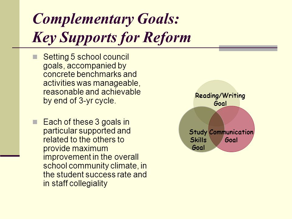 Complementary Goals: Key Supports for Reform Setting 5 school council goals, accompanied by concrete benchmarks and activities was manageable, reasonable and achievable by end of 3-yr cycle.