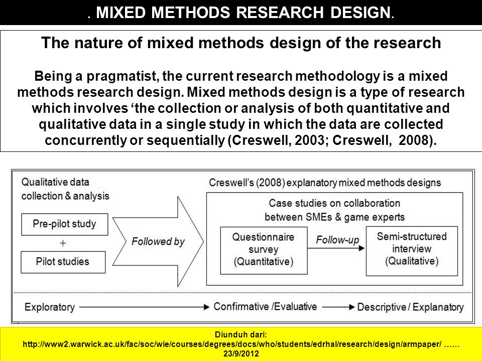 MIXED METHODS RESEARCH DESIGN.