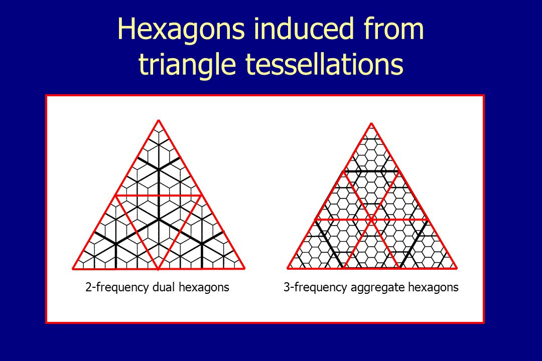Hexagons induced from triangle tessellations 2-frequency dual hexagons3-frequency aggregate hexagons