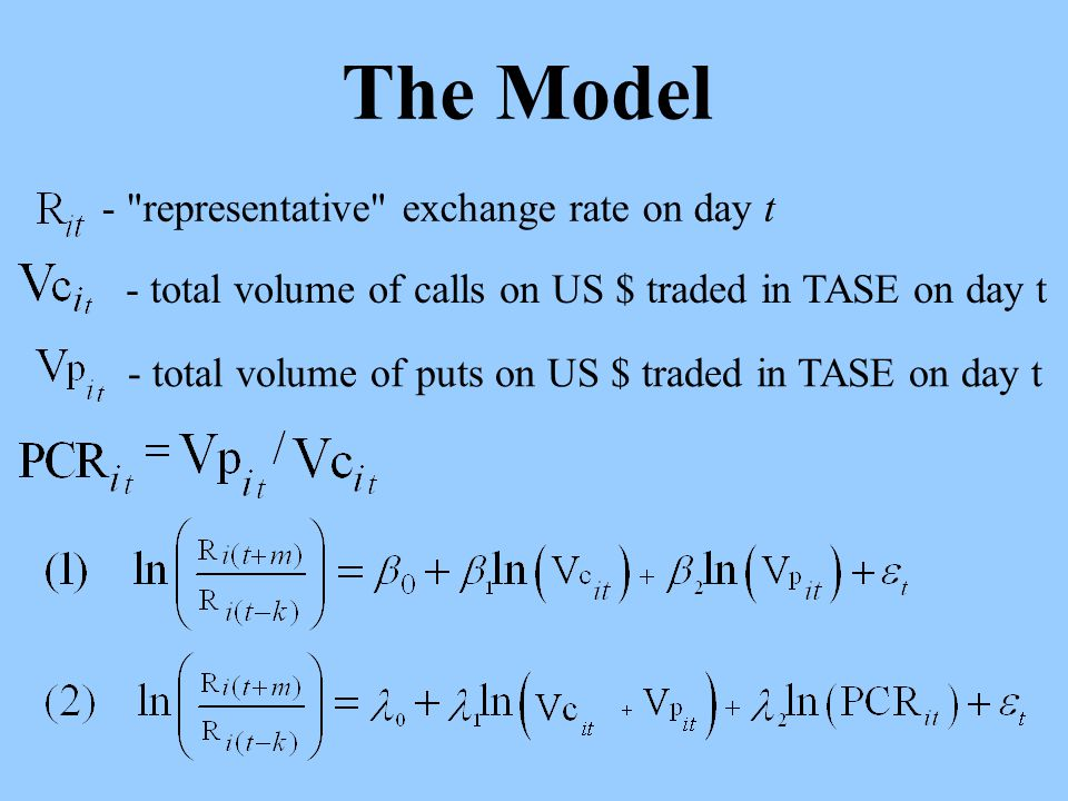 The Model - representative exchange rate on day t - total volume of calls on US $ traded in TASE on day t - total volume of puts on US $ traded in TASE on day t