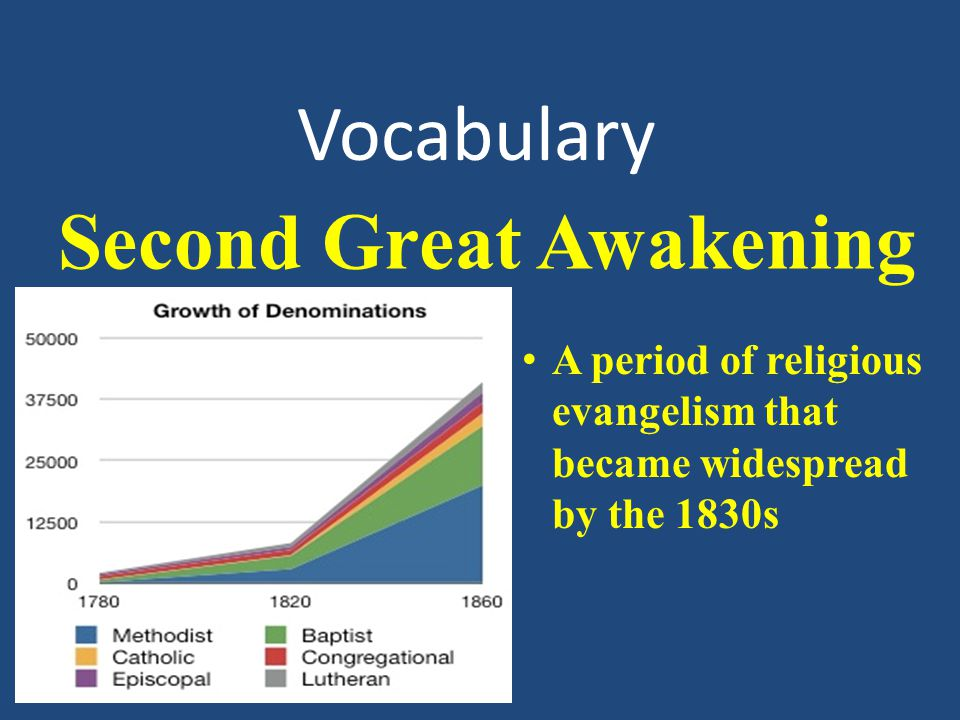 Vocabulary A period of religious evangelism that became widespread by the 1830s Second Great Awakening
