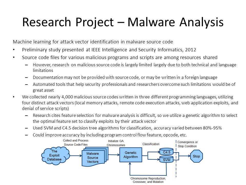 Research Project – Malware Analysis Machine learning for attack vector identification in malware source code Preliminary study presented at IEEE Intel