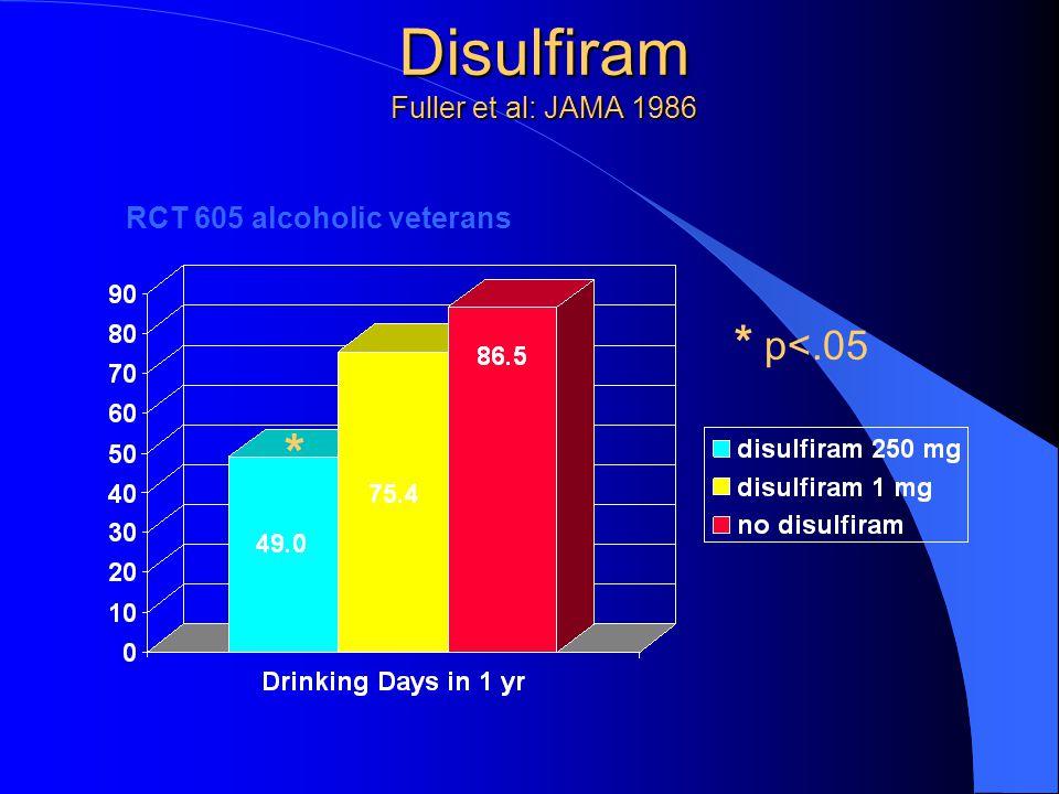 Disulfiram Fuller et al: JAMA 1986 RCT 605 alcoholic veterans * * p<.05
