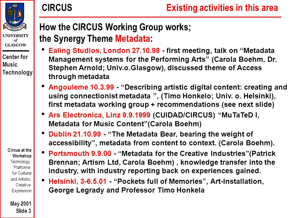 Center for Music Technology Circus at the Workshop Technology Platforms for Cultural and Artistic Creative Expression May 2001 Slide 3 How the CIRCUS Working Group works; the Synergy Theme Metadata:  Ealing Studios, London 27.10.98 - first meeting, talk on Metadata Management systems for the Performing Arts (Carola Boehm, Dr.