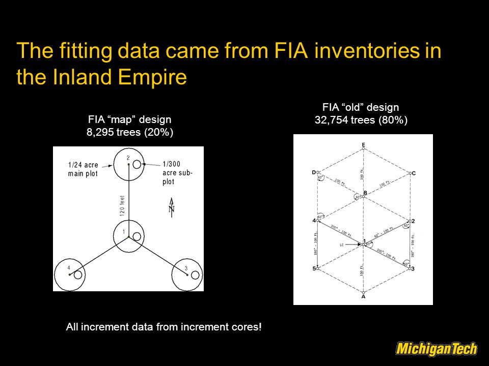 """The fitting data came from FIA inventories in the Inland Empire FIA """"map"""" design 8,295 trees (20%) FIA """"old"""" design 32,754 trees (80%) All increment d"""