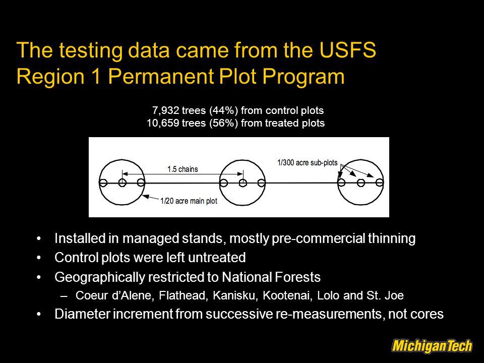 7,932 trees (44%) from control plots 10,659 trees (56%) from treated plots The testing data came from the USFS Region 1 Permanent Plot Program Installed in managed stands, mostly pre-commercial thinning Control plots were left untreated Geographically restricted to National Forests –Coeur d'Alene, Flathead, Kanisku, Kootenai, Lolo and St.