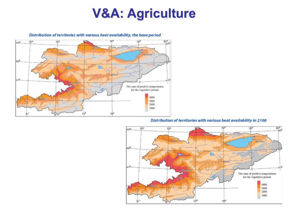 V&A: Agriculture