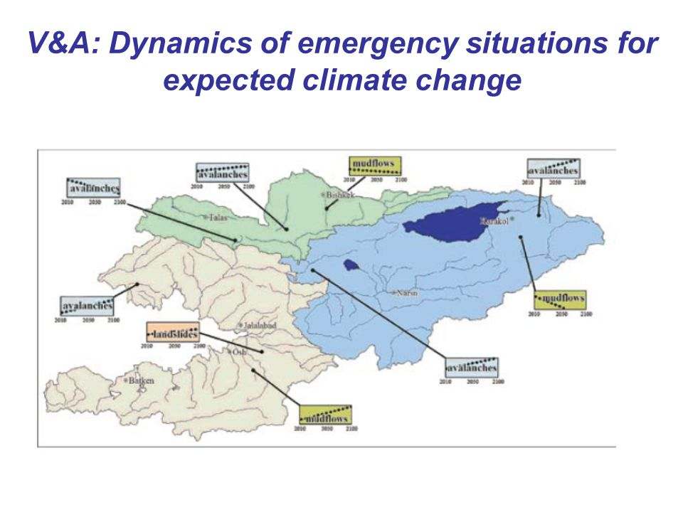 V&A: Dynamics of emergency situations for expected climate change