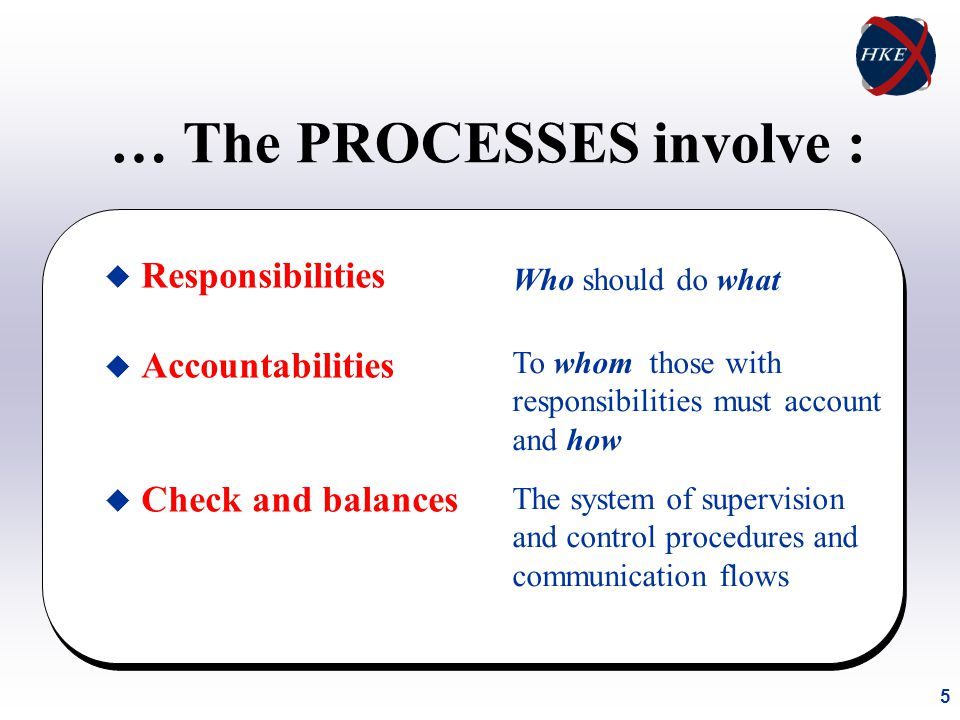 5 … The PROCESSES involve : u Responsibilities u Accountabilities u Check and balances Who should do what To whom those with responsibilities must account and how The system of supervision and control procedures and communication flows