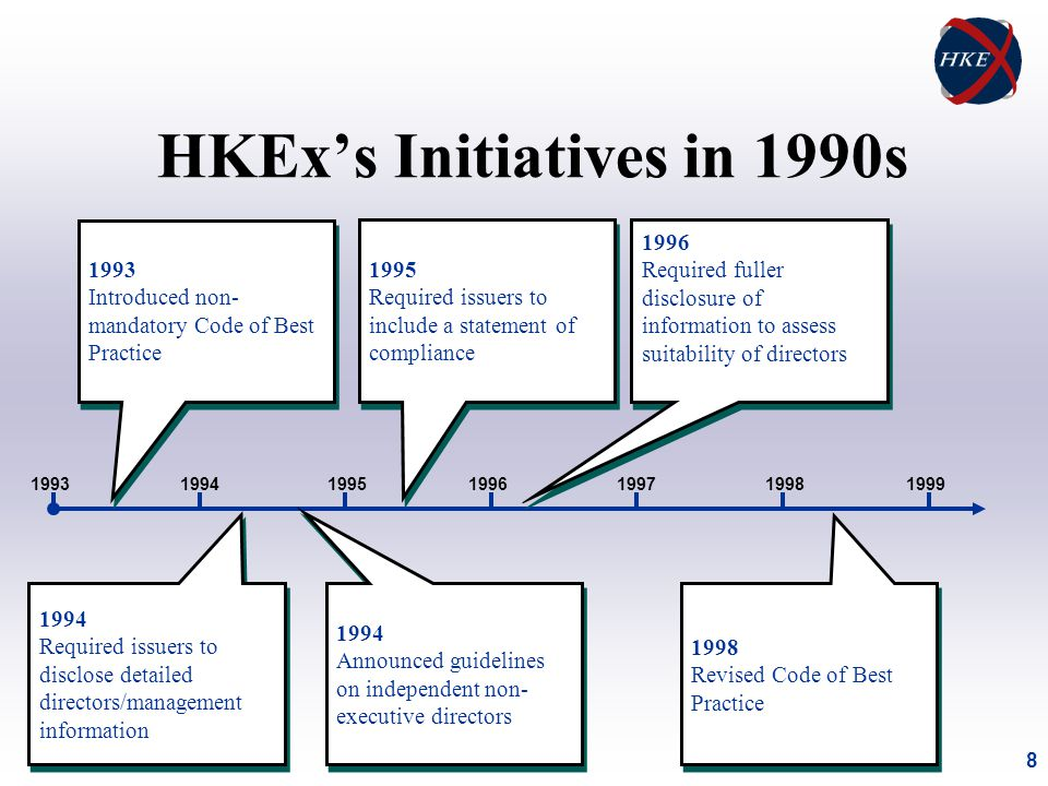 8 HKEx's Initiatives in 1990s 1994 Required issuers to disclose detailed directors/management information 1994 Required issuers to disclose detailed directors/management information 1993 Introduced non- mandatory Code of Best Practice 1993 Introduced non- mandatory Code of Best Practice 1994 Announced guidelines on independent non- executive directors 1994 Announced guidelines on independent non- executive directors 1995 Required issuers to include a statement of compliance 1995 Required issuers to include a statement of compliance 1996 Required fuller disclosure of information to assess suitability of directors 1996 Required fuller disclosure of information to assess suitability of directors 1998 Revised Code of Best Practice 1998 Revised Code of Best Practice 1993199419951996 1997 19981999