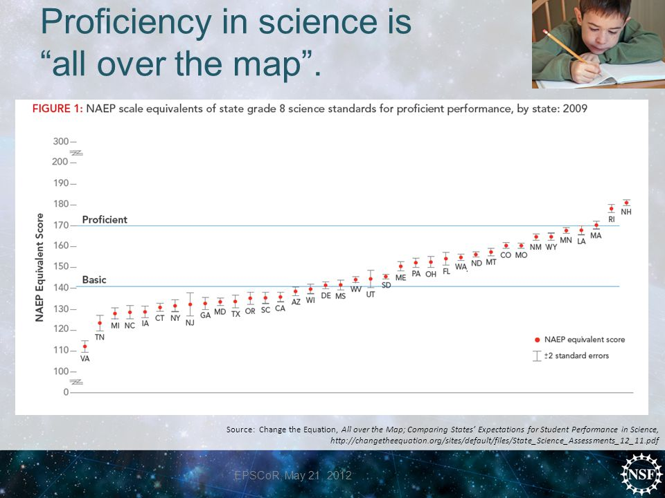 Proficiency in science is all over the map .