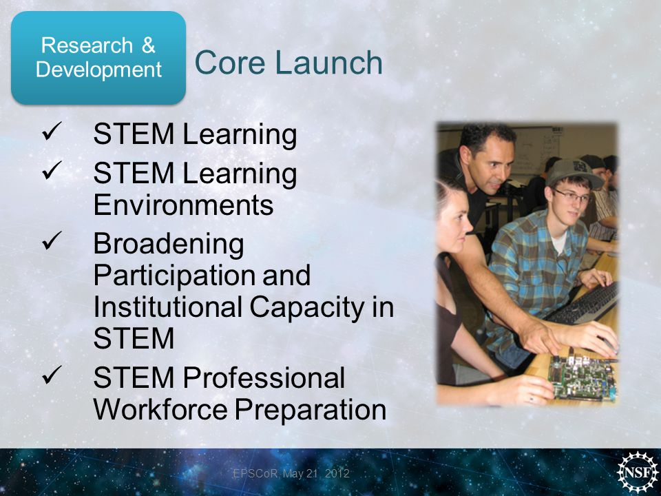 Core Launch STEM Learning STEM Learning Environments Broadening Participation and Institutional Capacity in STEM STEM Professional Workforce Preparation Research & Development EPSCoR, May 21, 2012