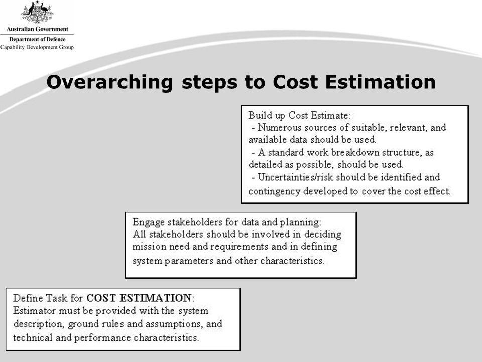 Overarching steps to Cost Estimation