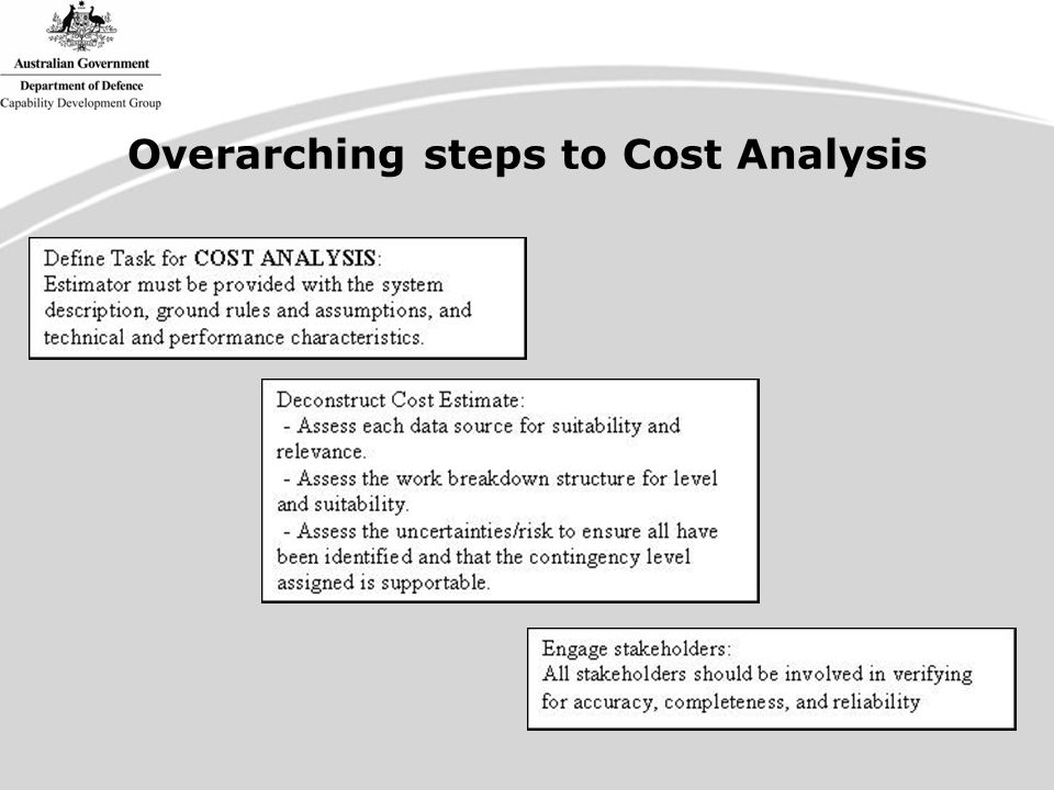 Overarching steps to Cost Analysis