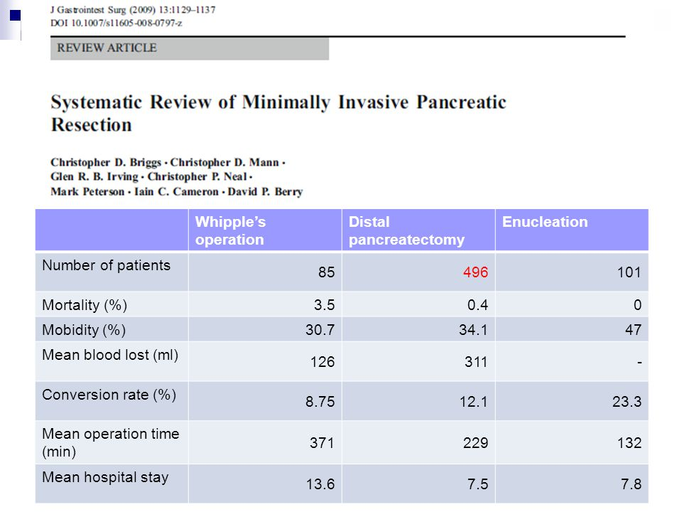 Whipple's operation Distal pancreatectomy Enucleation Number of patients 85496101 Mortality (%)3.50.40 Mobidity (%)30.734.147 Mean blood lost (ml) 126