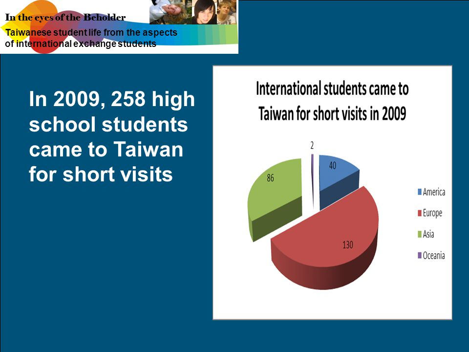 In the eyes of the Beholder Taiwanese student life from the aspects of international exchange students 16students came as exchange students for more than 1 semester.