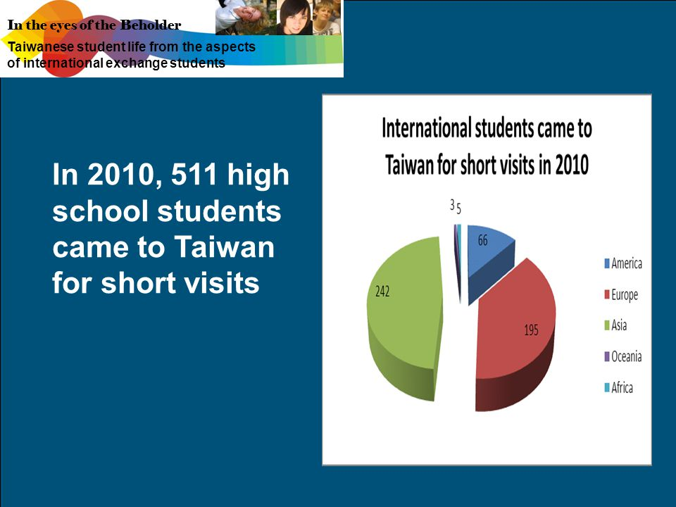 In the eyes of the Beholder Taiwanese student life from the aspects of international exchange students 18 students came as exchange students for more than 1 semester.