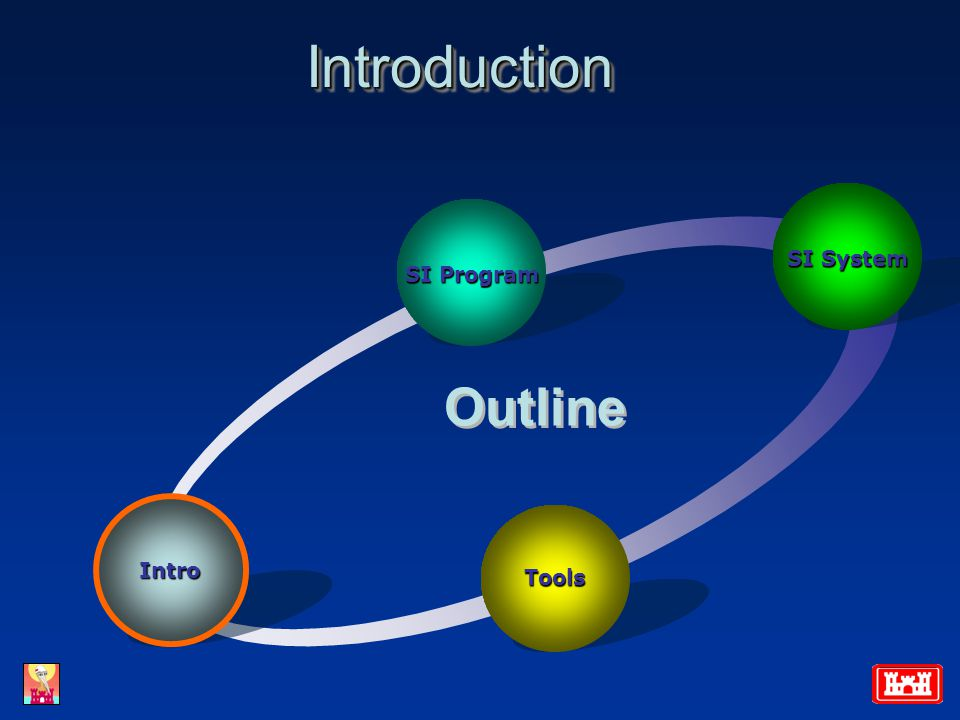 Introduction Introduction Intro SI Program Outline Tools SI System