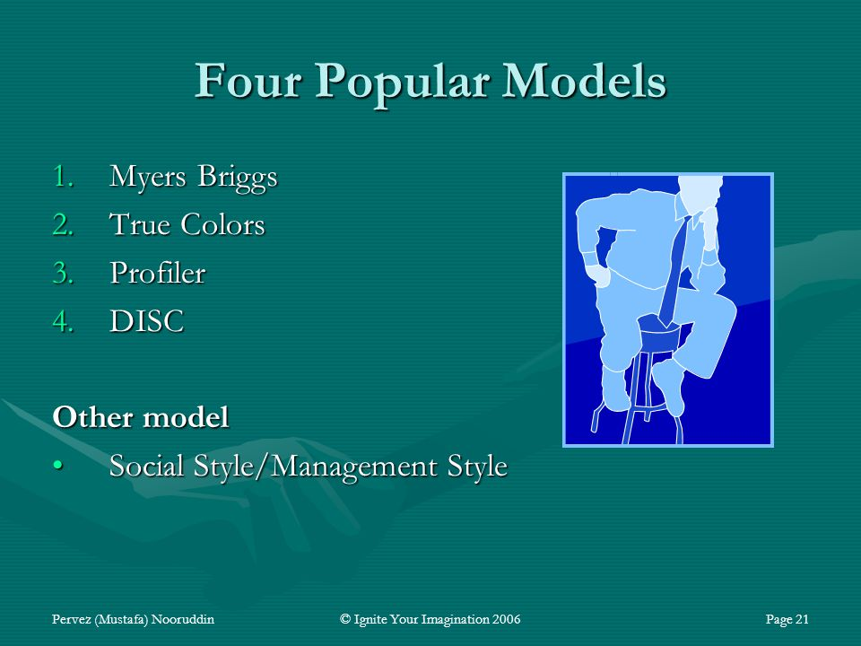 Pervez (Mustafa) Nooruddin© Ignite Your Imagination 2006Page 21 Four Popular Models 1.Myers Briggs 2.True Colors 3.Profiler 4.DISC Other model Social Style/Management StyleSocial Style/Management Style