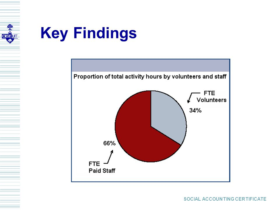 SOCIAL ACCOUNTING CERTIFICATE Key Findings
