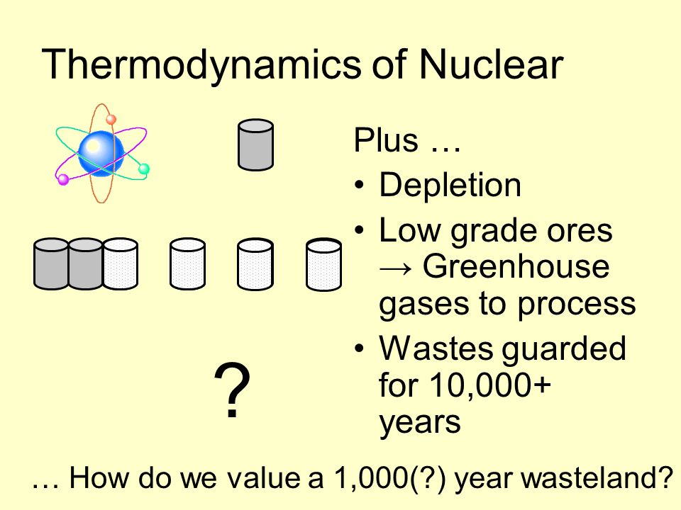 Thermodynamics of Nuclear .
