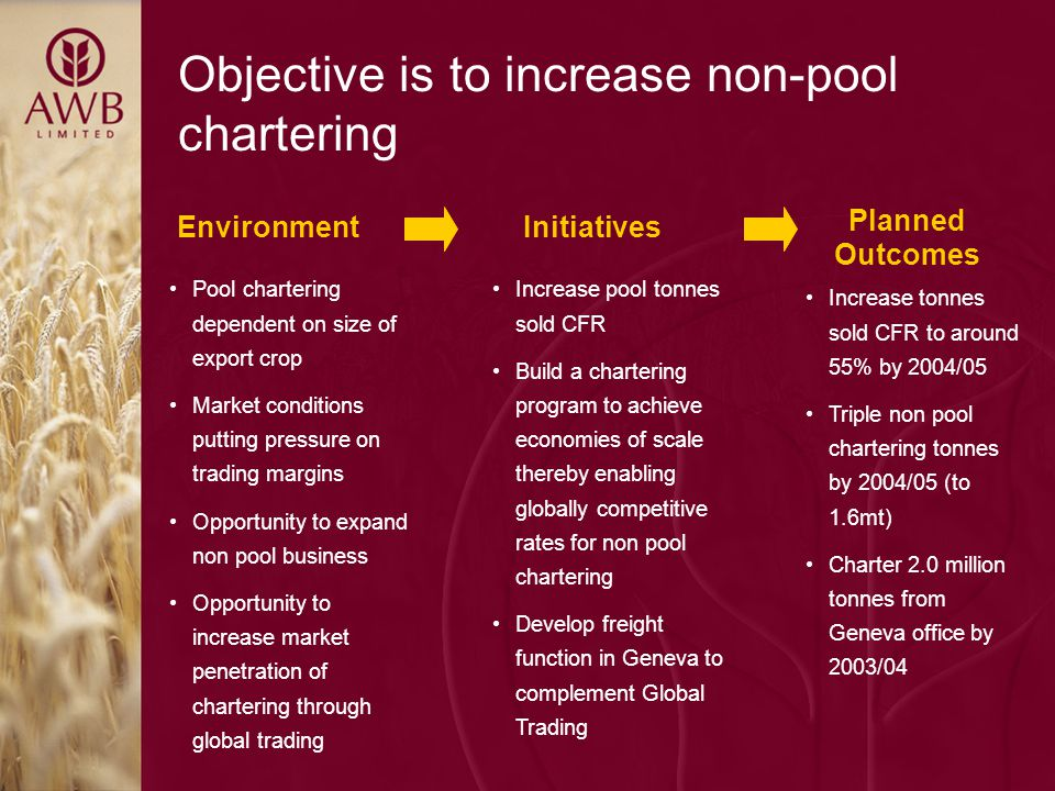 Objective is to increase non-pool chartering Increase tonnes sold CFR to around 55% by 2004/05 Triple non pool chartering tonnes by 2004/05 (to 1.6mt) Charter 2.0 million tonnes from Geneva office by 2003/04 Increase pool tonnes sold CFR Build a chartering program to achieve economies of scale thereby enabling globally competitive rates for non pool chartering Develop freight function in Geneva to complement Global Trading Pool chartering dependent on size of export crop Market conditions putting pressure on trading margins Opportunity to expand non pool business Opportunity to increase market penetration of chartering through global trading Planned Outcomes InitiativesEnvironment