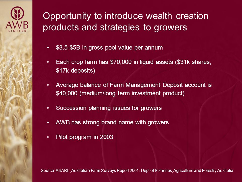 Opportunity to introduce wealth creation products and strategies to growers $3.5-$5B in gross pool value per annum Each crop farm has $70,000 in liquid assets ($31k shares, $17k deposits) Average balance of Farm Management Deposit account is $40,000 (medium/long term investment product) Succession planning issues for growers AWB has strong brand name with growers Pilot program in 2003 Source: ABARE, Australian Farm Surveys Report 2001.