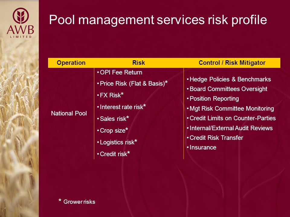 Pool management services risk profile OperationRiskControl / Risk Mitigator National Pool OPI Fee Return Price Risk (Flat & Basis) * FX Risk * Interest rate risk * Sales risk * Crop size * Logistics risk * Credit risk * Hedge Policies & Benchmarks Board Committees Oversight Position Reporting Mgt Risk Committee Monitoring Credit Limits on Counter-Parties Internal/External Audit Reviews Credit Risk Transfer Insurance * Grower risks
