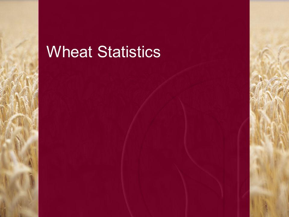 Wheat Statistics