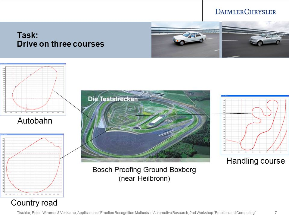 Tischler, Peter, Wimmer & Voskamp, Application of Emotion Recognition Methods in Automotive Research, 2nd Workshop Emotion and Computing 7 Task: Drive on three courses Bosch Proofing Ground Boxberg (near Heilbronn) Autobahn Country road Handling course