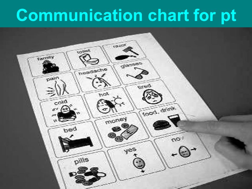 Communication chart for pt
