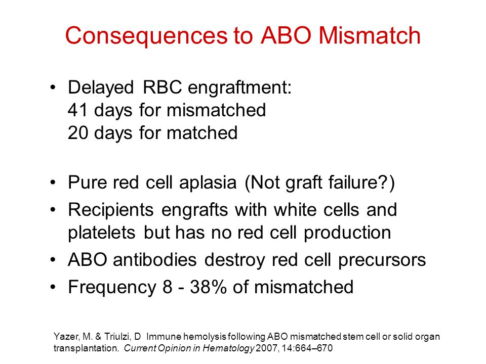 Consequences to ABO Mismatch Delayed RBC engraftment: 41 days for mismatched 20 days for matched Pure red cell aplasia (Not graft failure ) Recipients engrafts with white cells and platelets but has no red cell production ABO antibodies destroy red cell precursors Frequency 8 - 38% of mismatched Yazer, M.