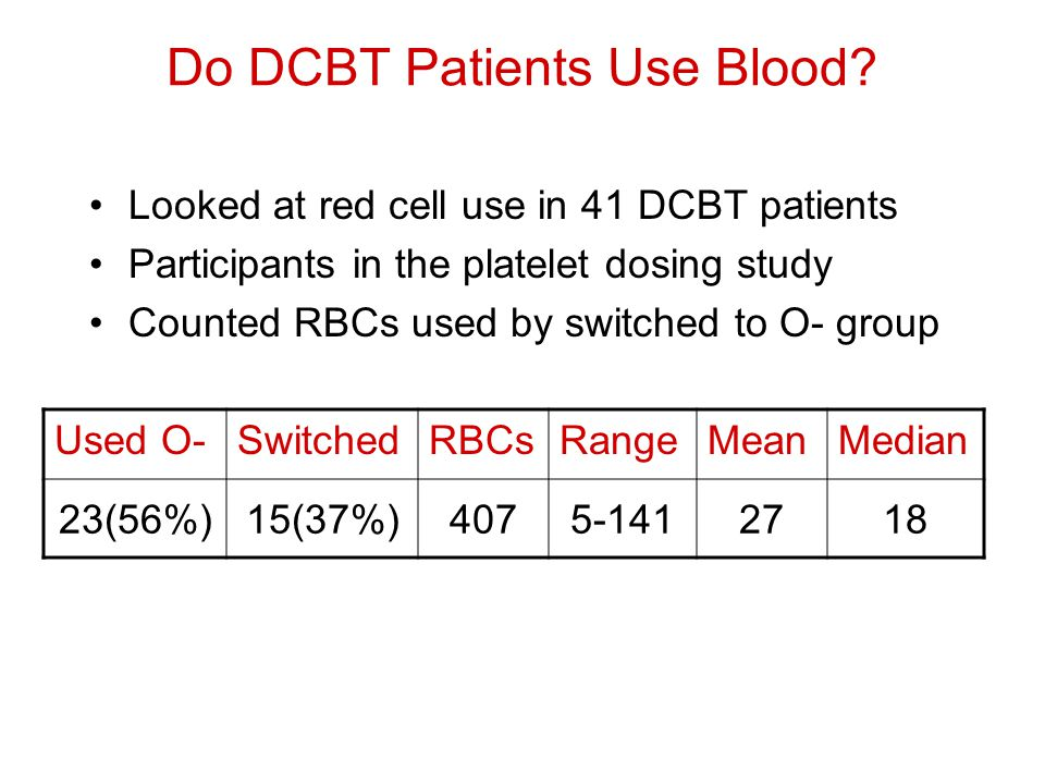 Do DCBT Patients Use Blood.