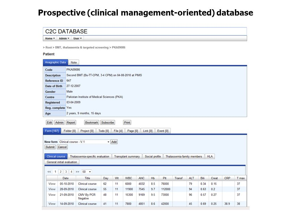 Prospective (clinical management-oriented) database