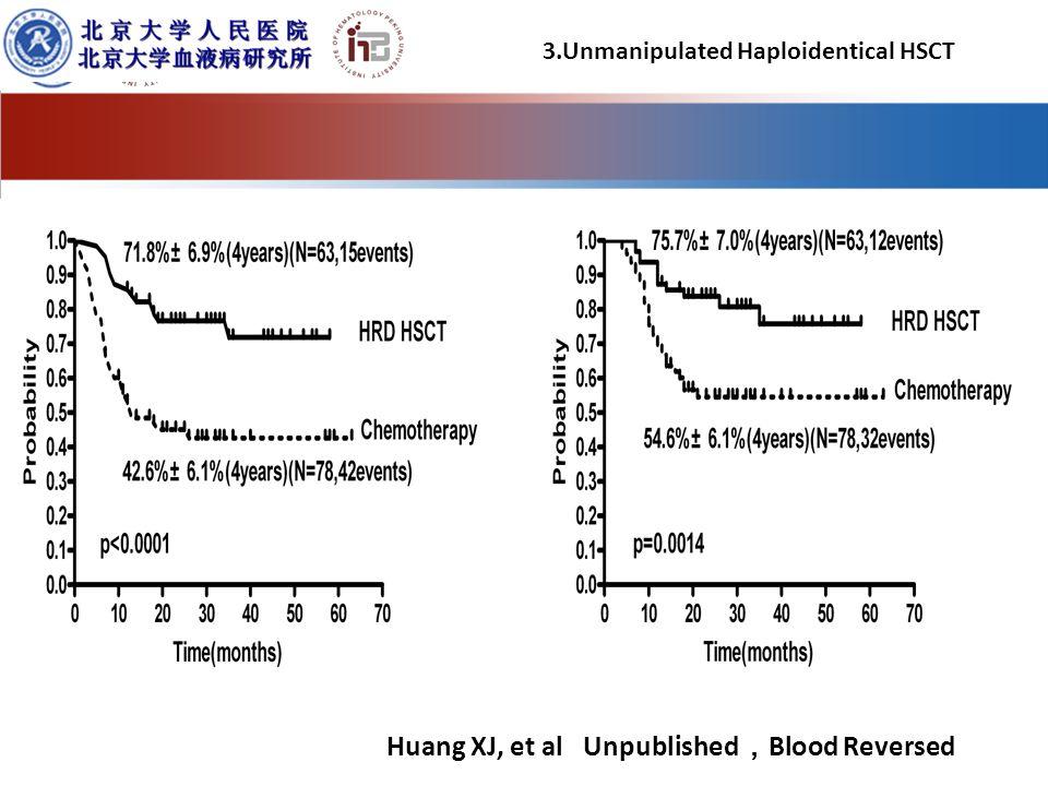 Huang XJ, et al Unpublished , Blood Reversed
