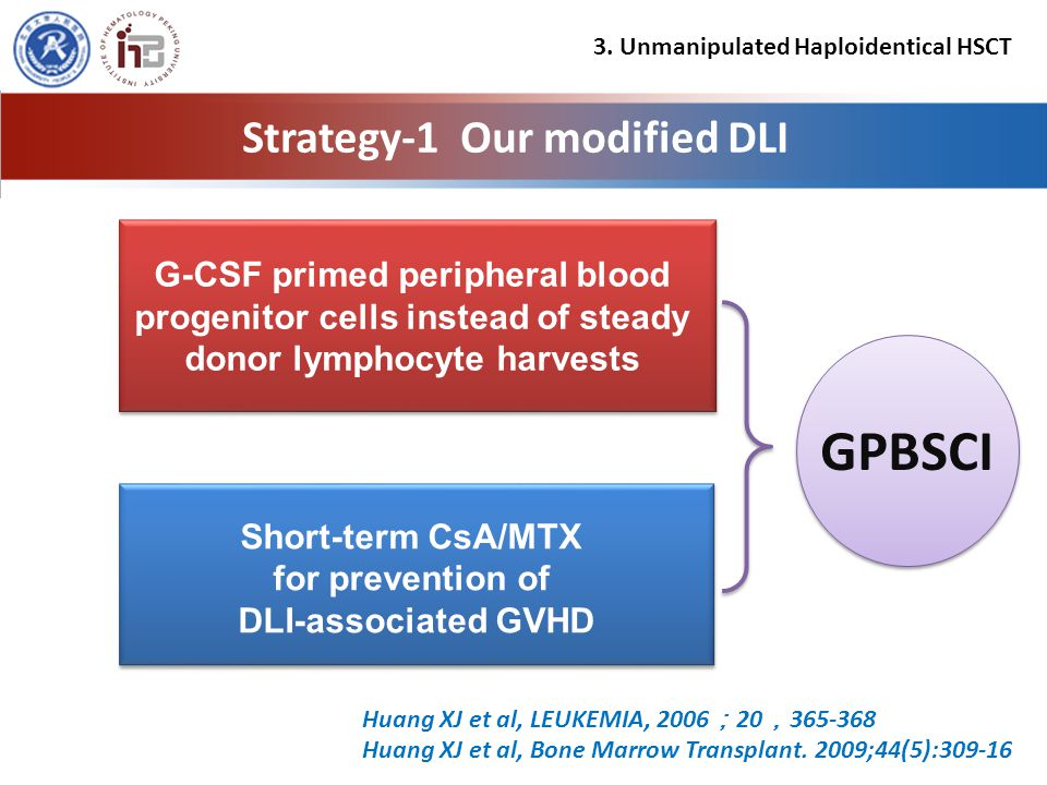 Strategy-1 Our modified DLI G-CSF primed peripheral blood progenitor cells instead of steady donor lymphocyte harvests G-CSF primed peripheral blood progenitor cells instead of steady donor lymphocyte harvests Short-term CsA/MTX for prevention of DLI-associated GVHD Short-term CsA/MTX for prevention of DLI-associated GVHD GPBSCI Huang XJ et al, LEUKEMIA, 2006 ; 20 , 365-368 Huang XJ et al, Bone Marrow Transplant.
