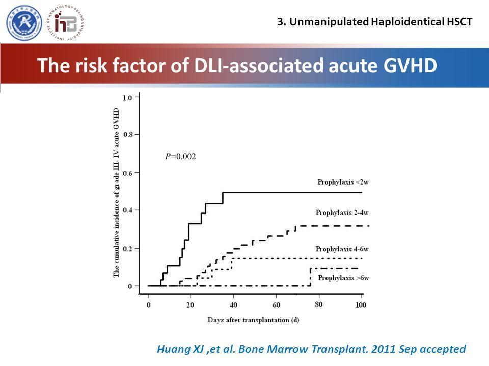 Cumulative incidence of grade Ⅲ to Ⅳ acute GVHD GVHD prophylaxis < 2w: 49.5% GVHD prophylaxis 2 ~ 4w: 31.6% GVHD prophylaxis 4 ~ 6w: 14.4% GVHD prophylaxis >6w: 9.3% The risk factor of DLI-associated acute GVHD Huang XJ,et al.