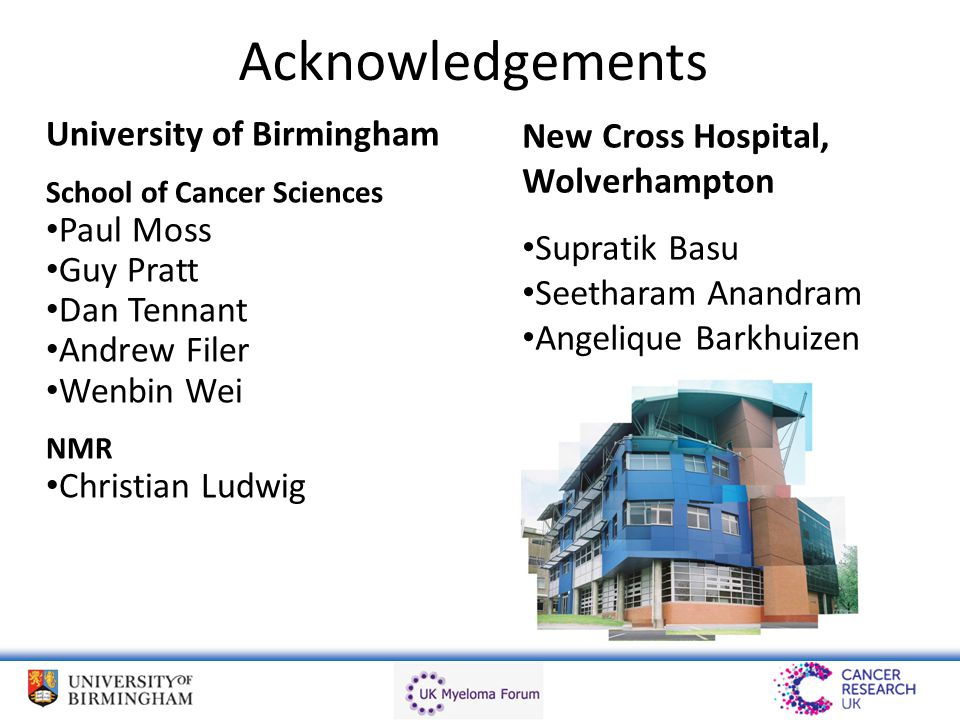 Acknowledgements University of Birmingham School of Cancer Sciences Paul Moss Guy Pratt Dan Tennant Andrew Filer Wenbin Wei NMR Christian Ludwig New C