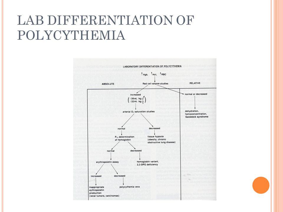 LAB DIFFERENTIATION OF POLYCYTHEMIA