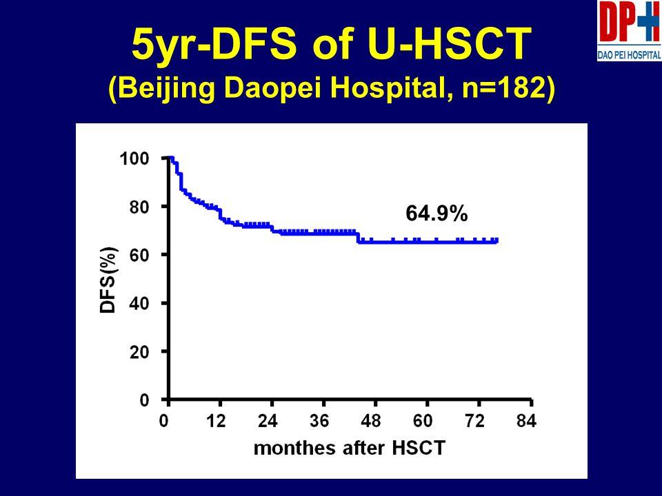 5yr-DFS of U-HSCT (Beijing Daopei Hospital, n=182) 64.9%
